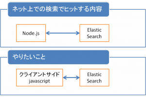 20140308-es-outline