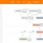 Tensorboardを使ってニューラルネットワークと学習の状況を可視化する